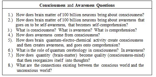 consciousness and awareness chart