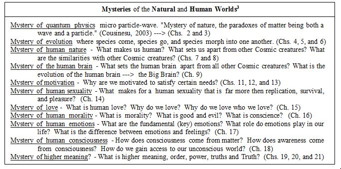 mysteries of natural and human worlds